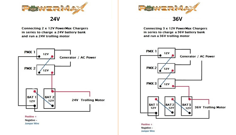 24 36V combined2 bowfishing sponsors powermax converters minn kota 3 bank charger wiring diagram at aneh.co